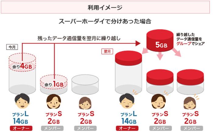 データシェア利用イメージ
