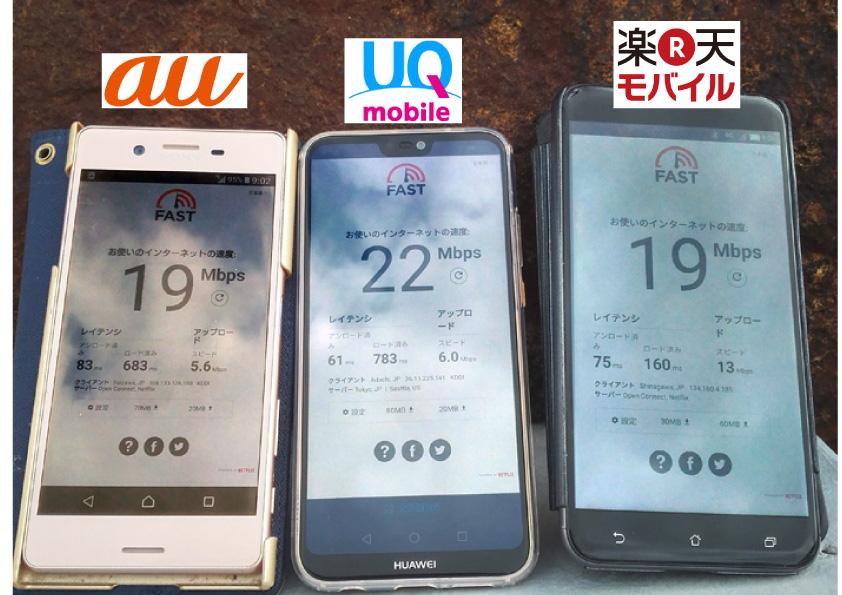 石川での電波・通信速度