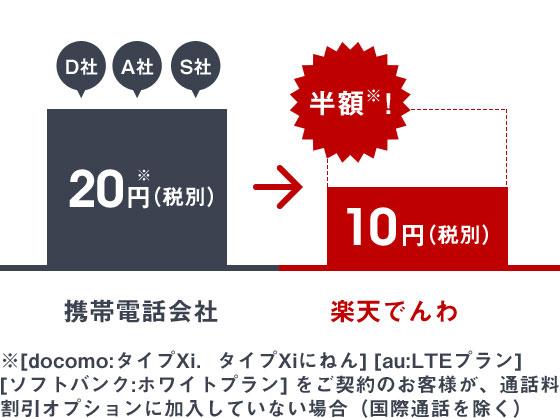 30秒10円