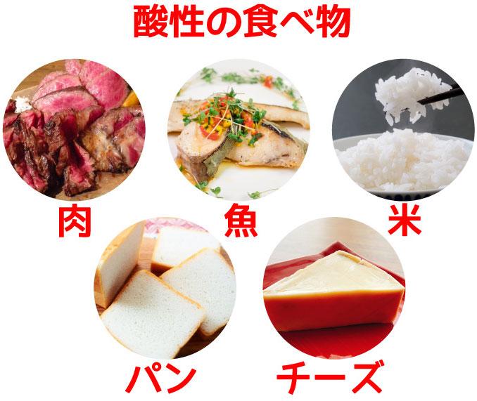 酸性の食べ物
