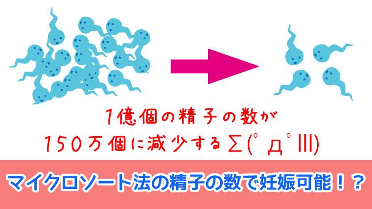 マイクロソート法の精子の数で妊娠可能