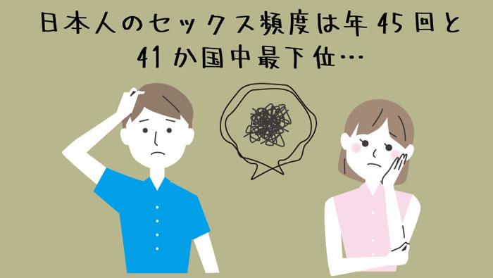 日本人のセックス頻度は最下位